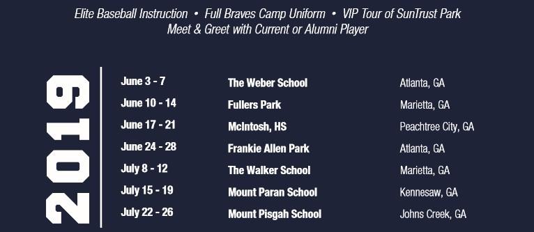 2019 Braves Dates